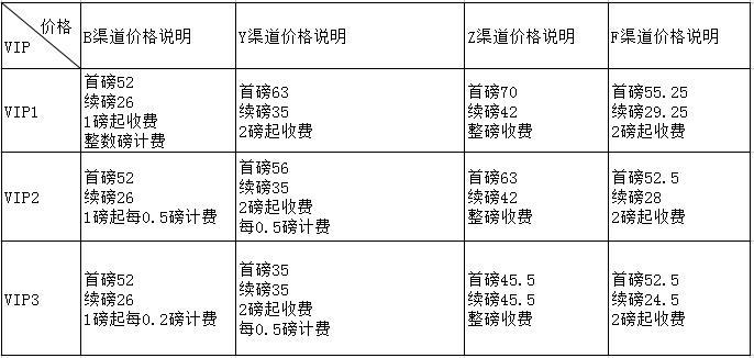 QQ截图20180102150227.png